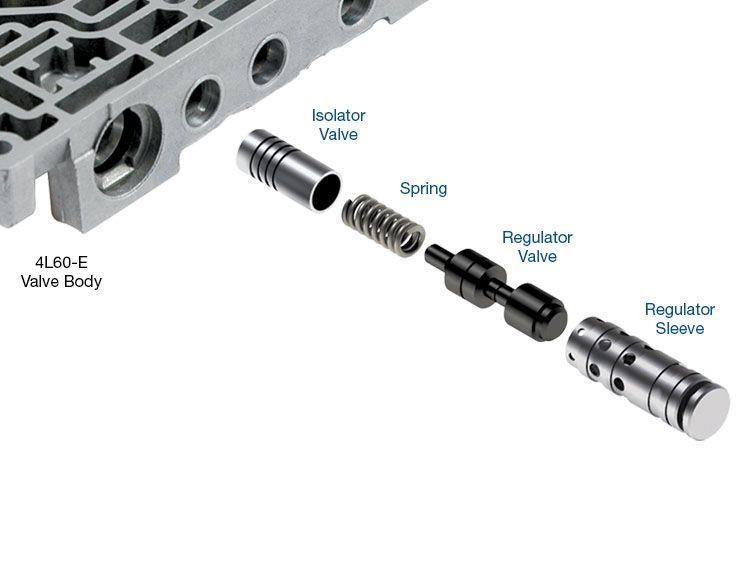 4L60E - Sonnax Kit für TCC Problem 77754-03K