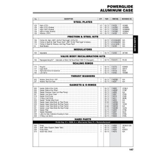 GM Powerglide Alu Case Katalogdatei Ersatzteil Katalog PDF